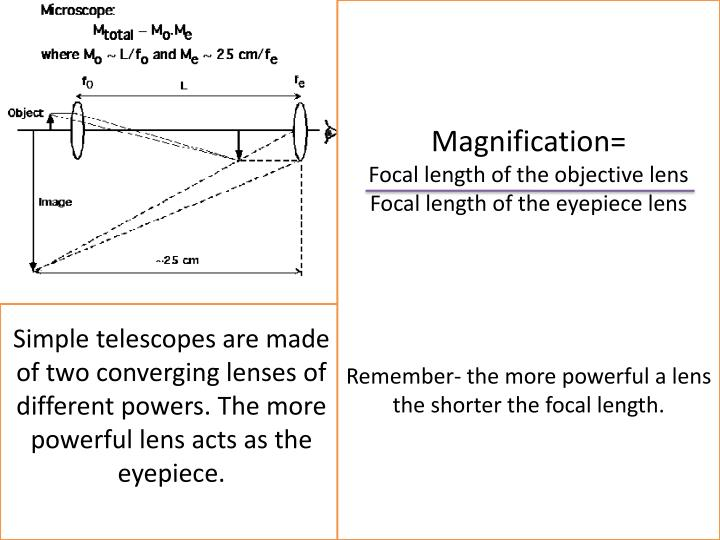 Magnification=