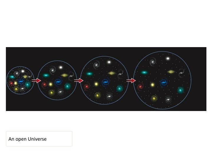 An open Universe
