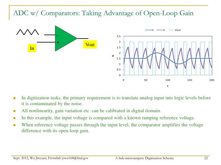 ADC w/ Comparators: Taking Advantage of Open-Loop Gain