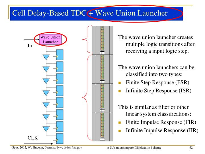 Cell Delay-Based TDC + Wave Union Launcher