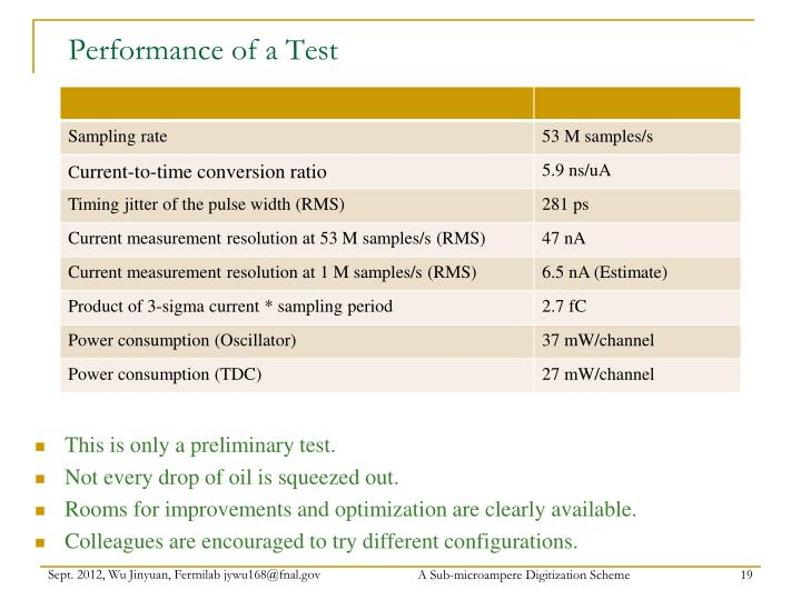 Performance of a Test