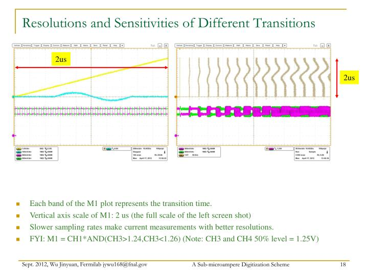 Resolutions and Sensitivities of Different Transitions