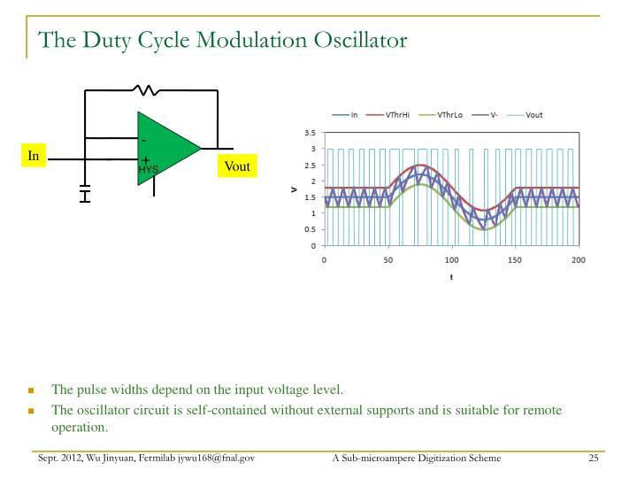 The Duty Cycle Modulation Oscillator