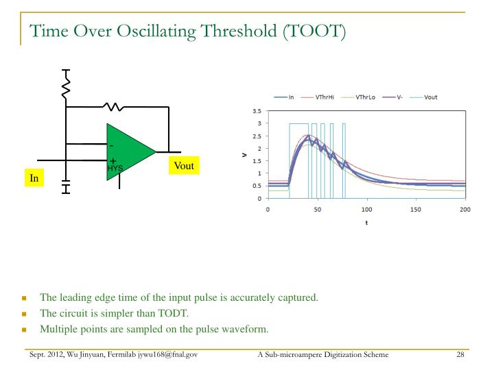 Time Over Oscillating Threshold (TOOT)