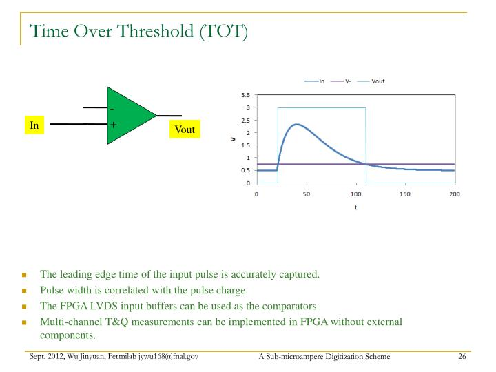 Time Over Threshold (TOT)