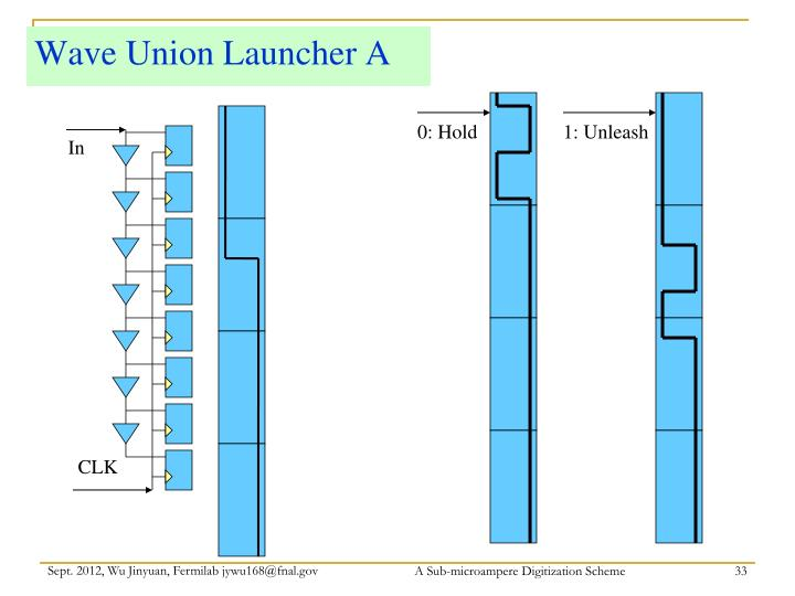 Wave Union Launcher A