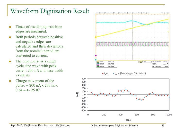 Waveform Digitization Result