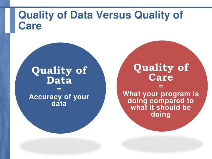 Quality of Data Versus Quality of Care