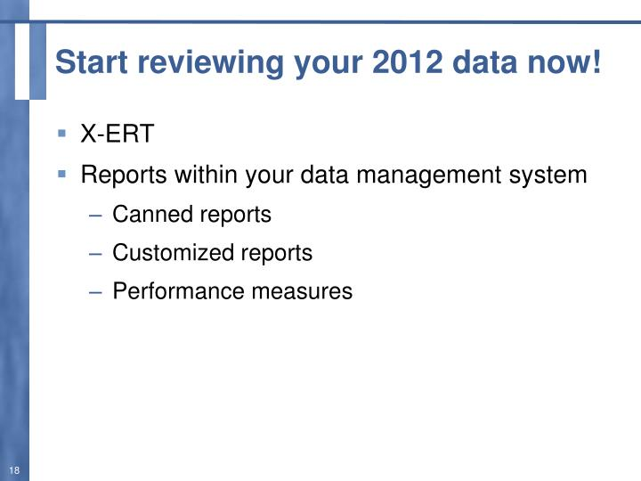 Start reviewing your 2012 data now!