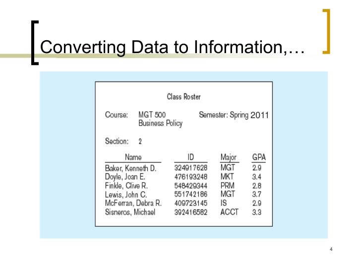Converting Data to Information,…