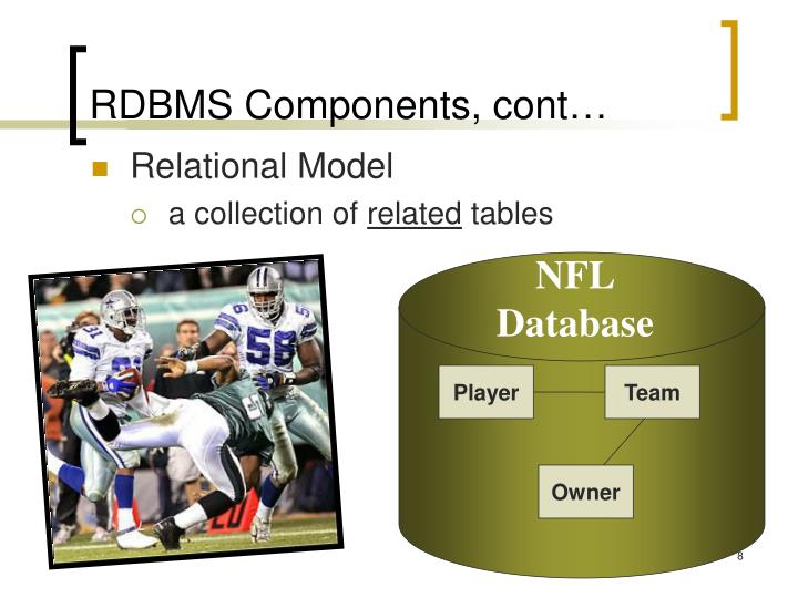 RDBMS Components,
