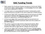 isac funding trends