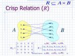 crisp relation r1