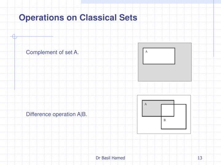 Operations on Classical Sets