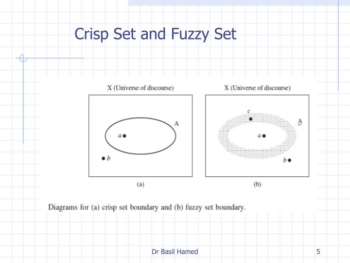Crisp Set and Fuzzy Set