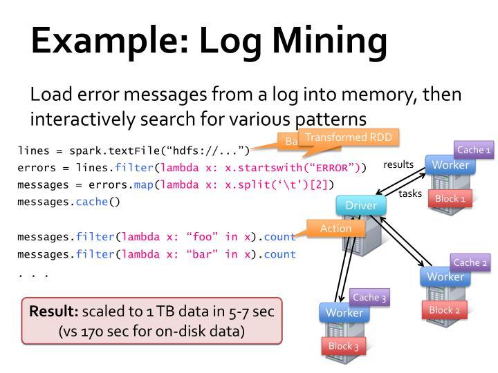 Example: Log Mining