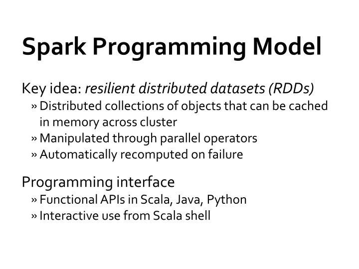 Spark Programming Model