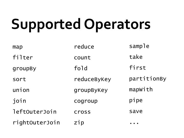 Supported Operators