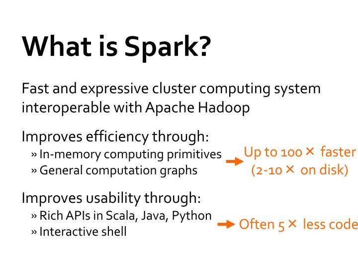 What is spark