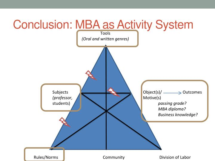 Conclusion: MBA as Activity System