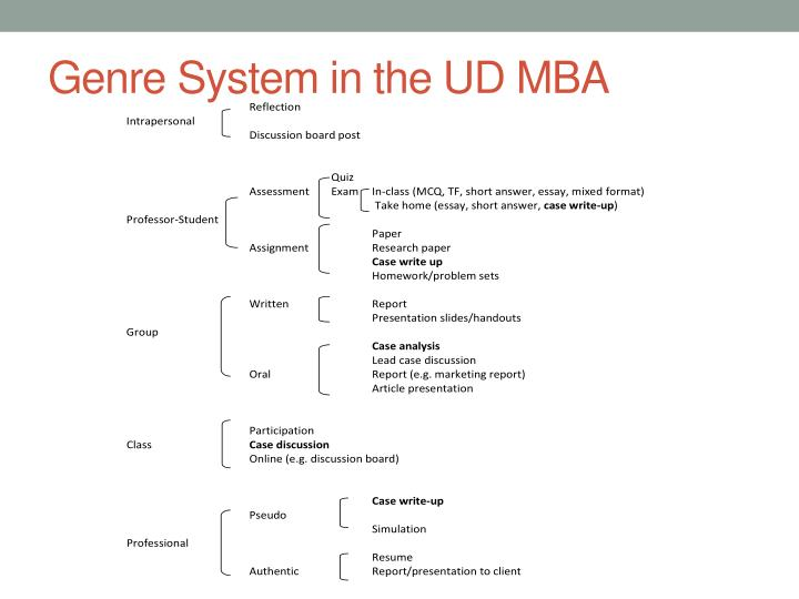Genre System in the UD MBA