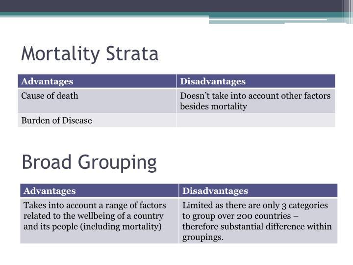 Mortality Strata