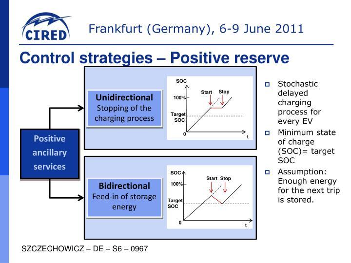 Control strategies –