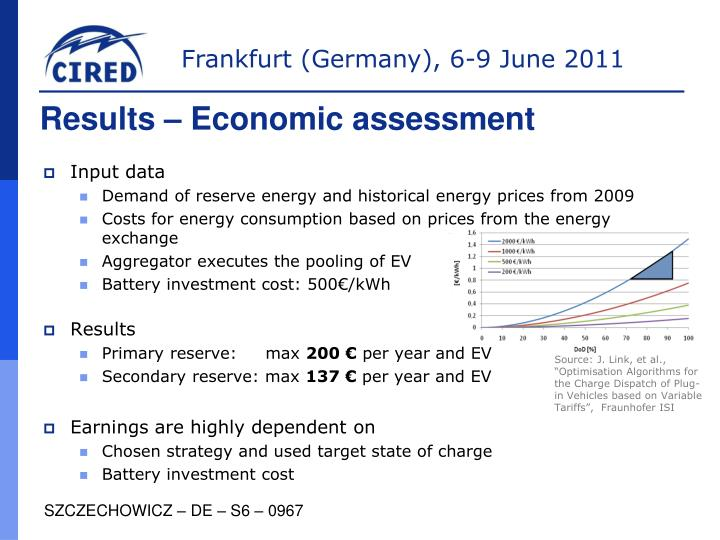 Results – Economic assessment