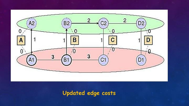 Updated edge costs