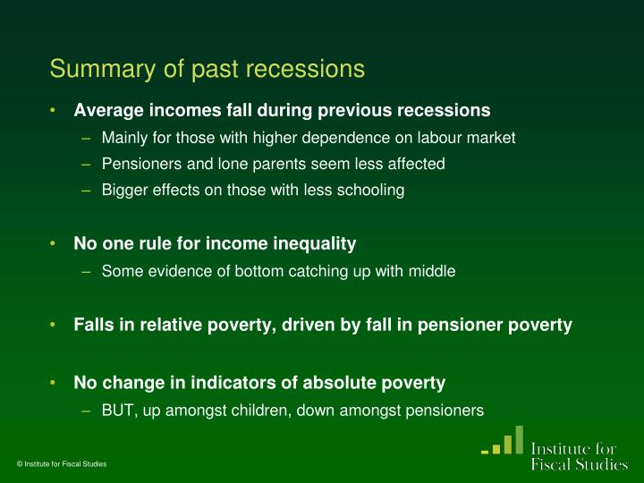 Summary of past recessions