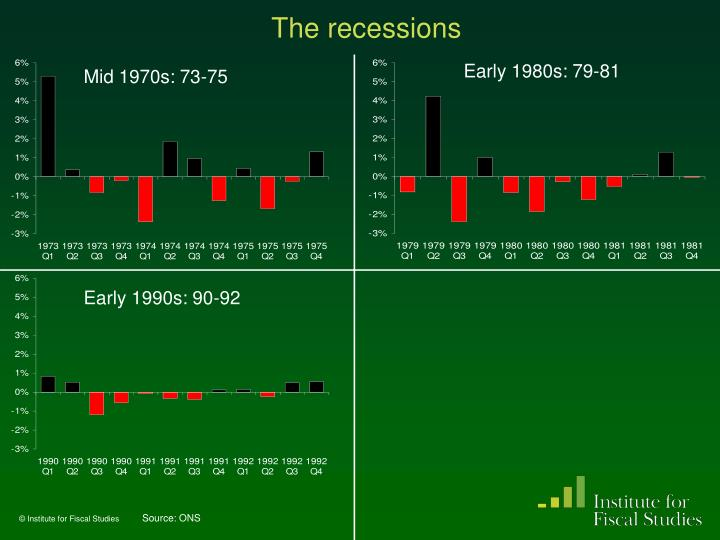 The recessions