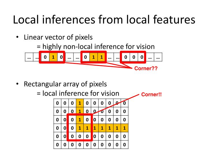 Local inferences from local features