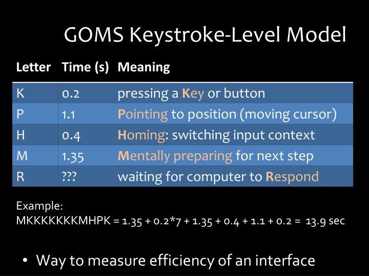GOMS Keystroke-Level Model