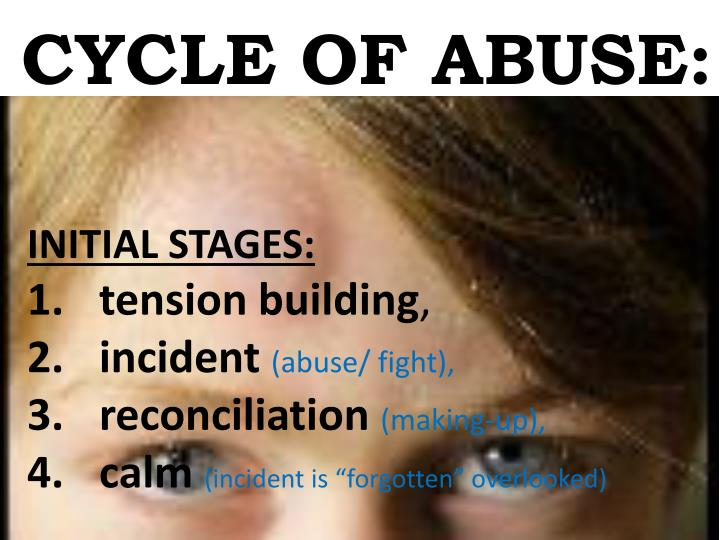 CYCLE OF ABUSE: