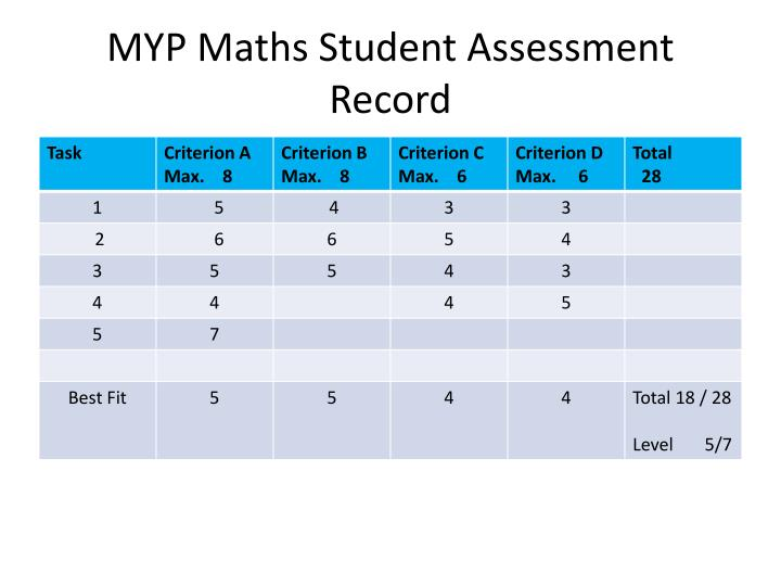 MYP Maths Student Assessment Record