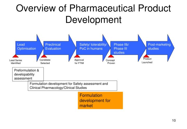 Overview of Pharmaceutical Product Development