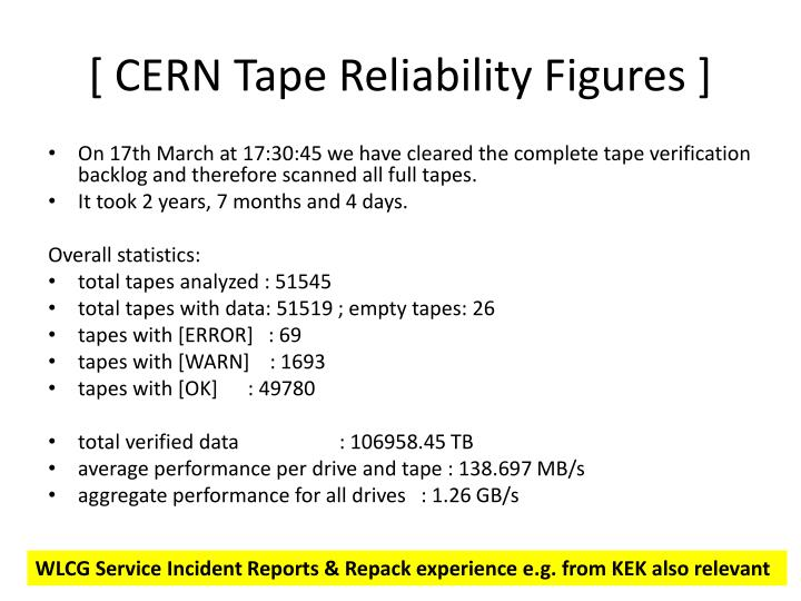 [ CERN Tape Reliability Figures ]