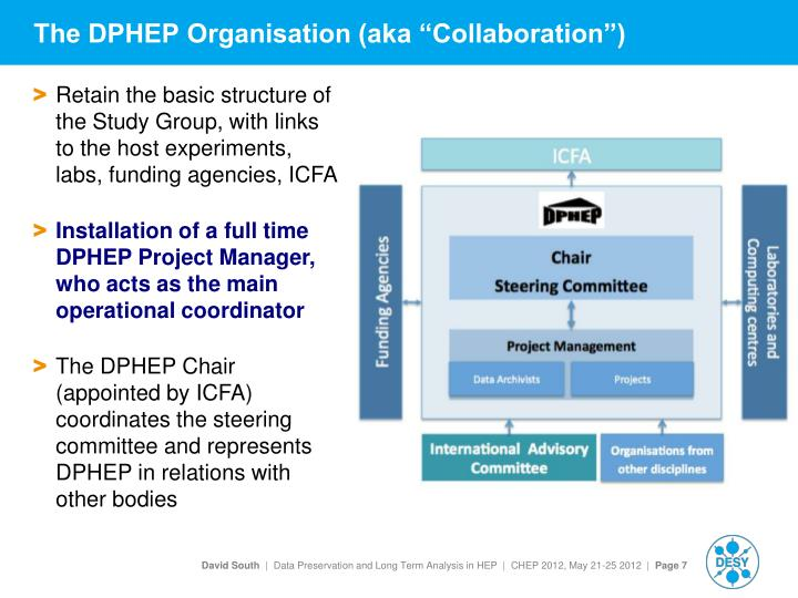 "The DPHEP Organisation (aka ""Collaboration"")"
