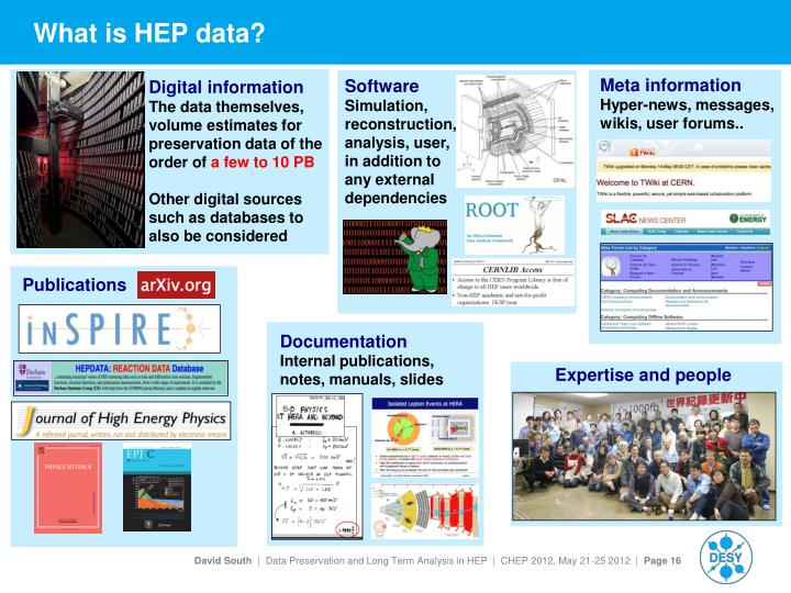 What is HEP data?