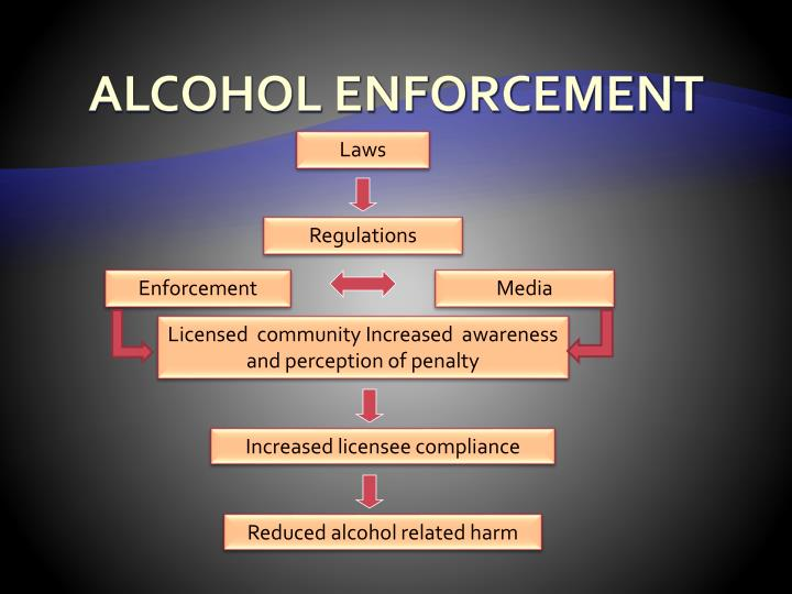 ALCOHOL ENFORCEMENT