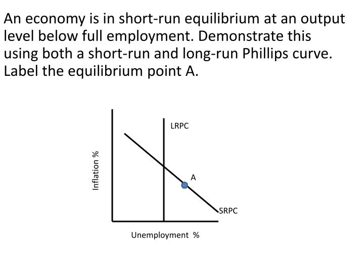 An economy is in short-run equilibrium at an output level below full employment. Demonstrate this using both a short-run and long-run Phillips curve. Label the equilibrium point A.