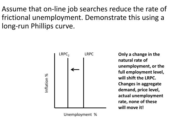 Assume that on-line job searches reduce the rate of frictional unemployment. Demonstrate this using a long-run Phillips curve.