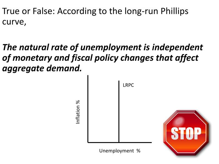True or False: According to the long-run Phillips curve,