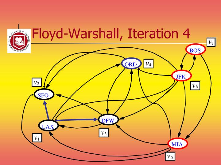 Floyd-Warshall, Iteration 4