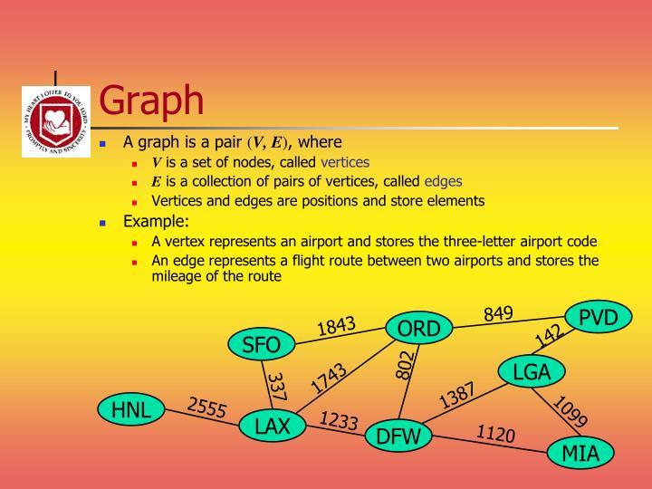 A graph is a pair