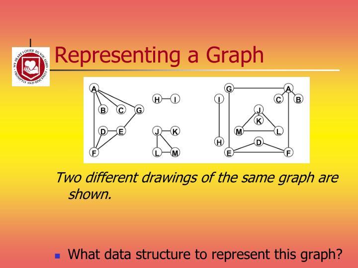 Representing a Graph