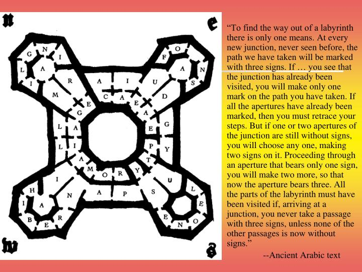"""To find the way out of a labyrinth there is only one means. At every new junction, never seen bef..."
