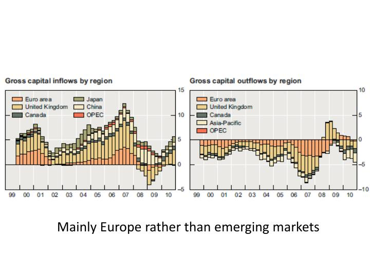 Mainly Europe rather than emerging markets