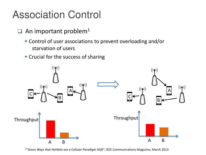 Association Control