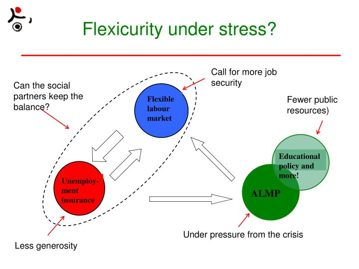 Flexicurity under stress?